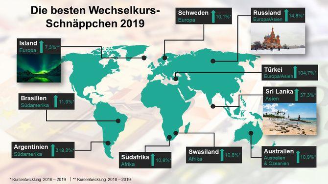 Grafik: Travelcircus.de