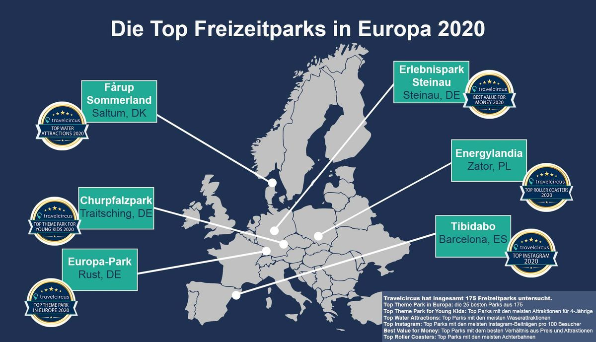 Übersicht Top Freizeitparks Europa - Bild: travelcircus.de