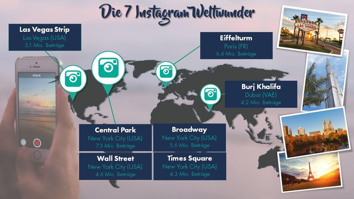 Die 7 Instagram Weltwunder auf einen Blick. Grafik: travelcircus.de
